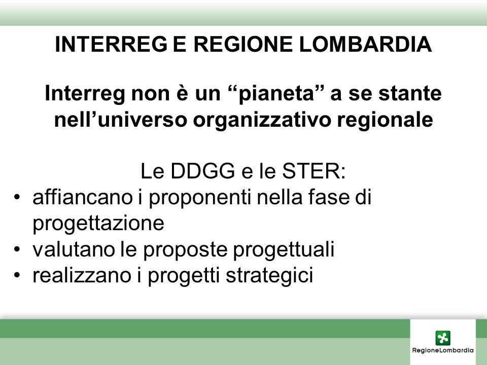 INTERREG E REGIONE LOMBARDIA Interreg non è un pianeta a se stante nelluniverso organizzativo regionale Le DDGG e le STER: affiancano i proponenti nel