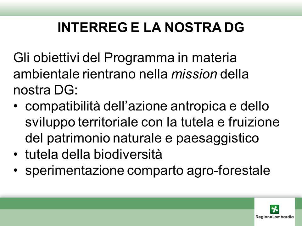 INTERREG E LA NOSTRA DG Gli obiettivi del Programma in materia ambientale rientrano nella mission della nostra DG: compatibilità dellazione antropica
