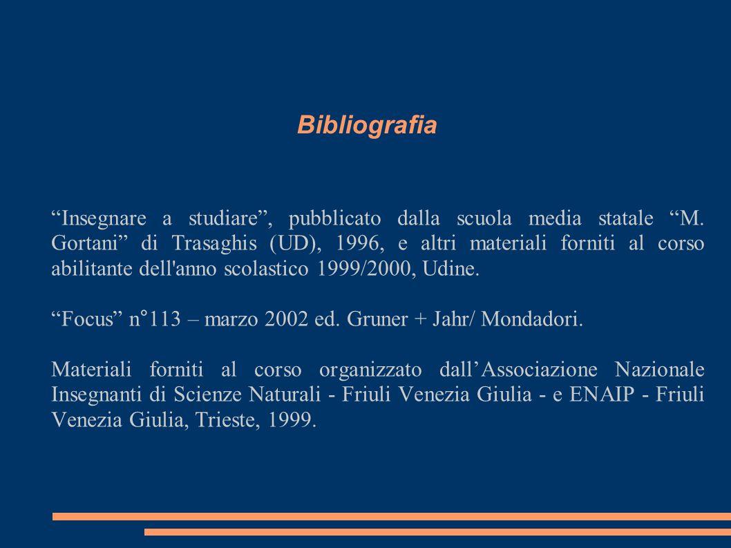 Bibliografia Insegnare a studiare, pubblicato dalla scuola media statale M.