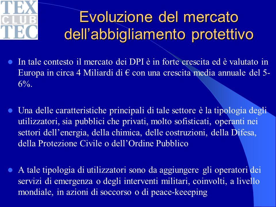 Gestione degli acquisti pubblici in Italia