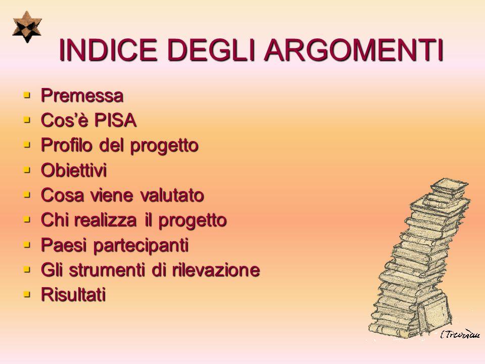 INDICE DEGLI ARGOMENTI Premessa Premessa Cosè PISA Cosè PISA Profilo del progetto Profilo del progetto Obiettivi Obiettivi Cosa viene valutato Cosa vi