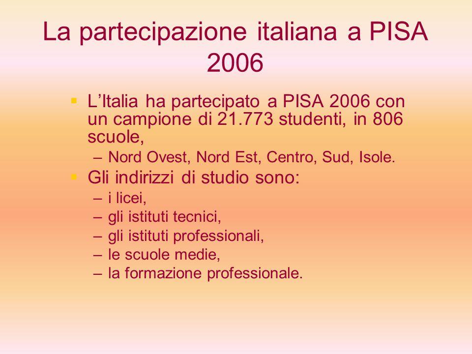 La partecipazione italiana a PISA 2006 LItalia ha partecipato a PISA 2006 con un campione di 21.773 studenti, in 806 scuole, – –Nord Ovest, Nord Est,