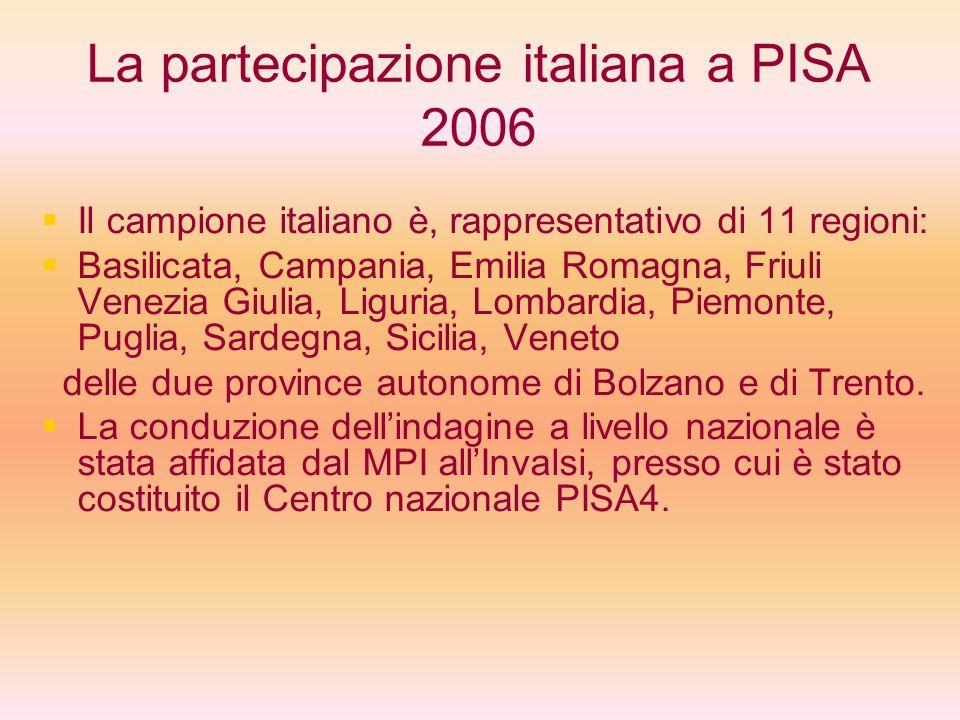 La partecipazione italiana a PISA 2006 Il campione italiano è, rappresentativo di 11 regioni: Basilicata, Campania, Emilia Romagna, Friuli Venezia Giu