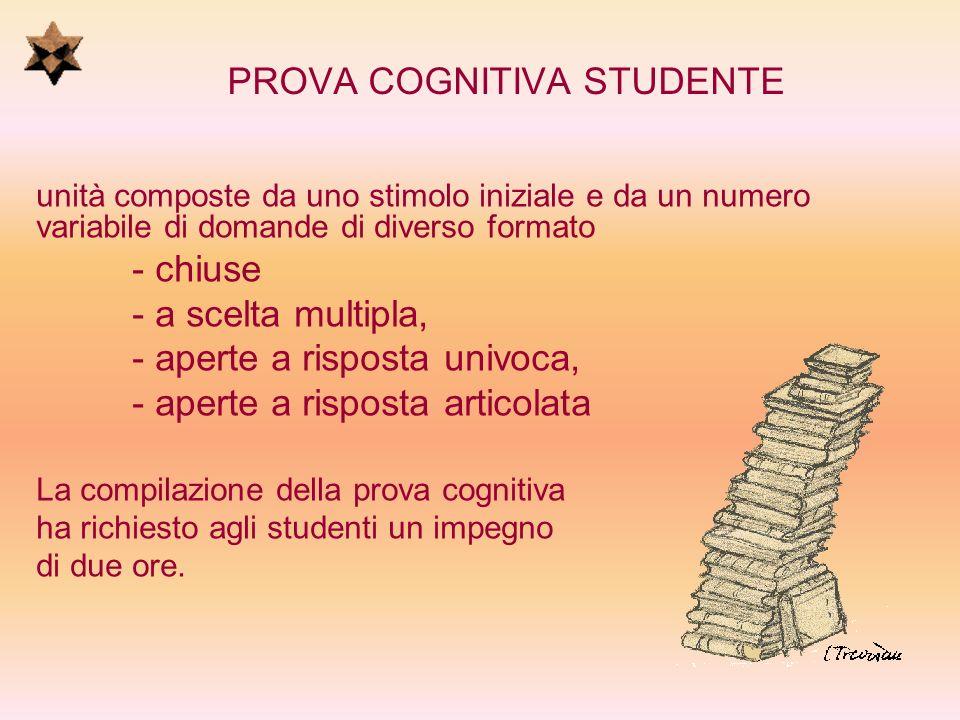 PROVA COGNITIVA STUDENTE unità composte da uno stimolo iniziale e da un numero variabile di domande di diverso formato - chiuse - a scelta multipla, -