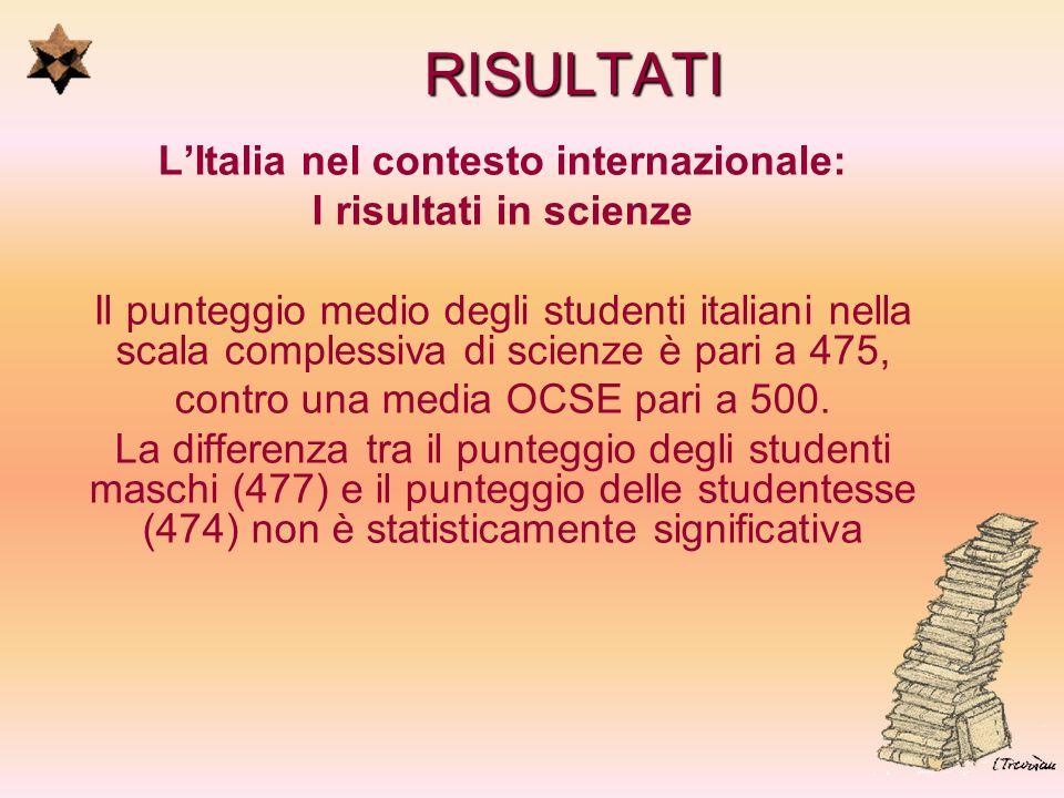 RISULTATI LItalia nel contesto internazionale: I risultati in scienze Il punteggio medio degli studenti italiani nella scala complessiva di scienze è
