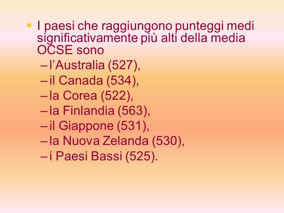 I paesi che raggiungono punteggi medi significativamente più alti della media OCSE sono – –lAustralia (527), – –il Canada (534), – –la Corea (522), –