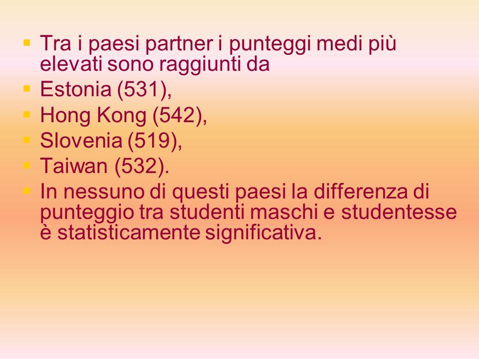 Tra i paesi partner i punteggi medi più elevati sono raggiunti da Estonia (531), Hong Kong (542), Slovenia (519), Taiwan (532). In nessuno di questi p