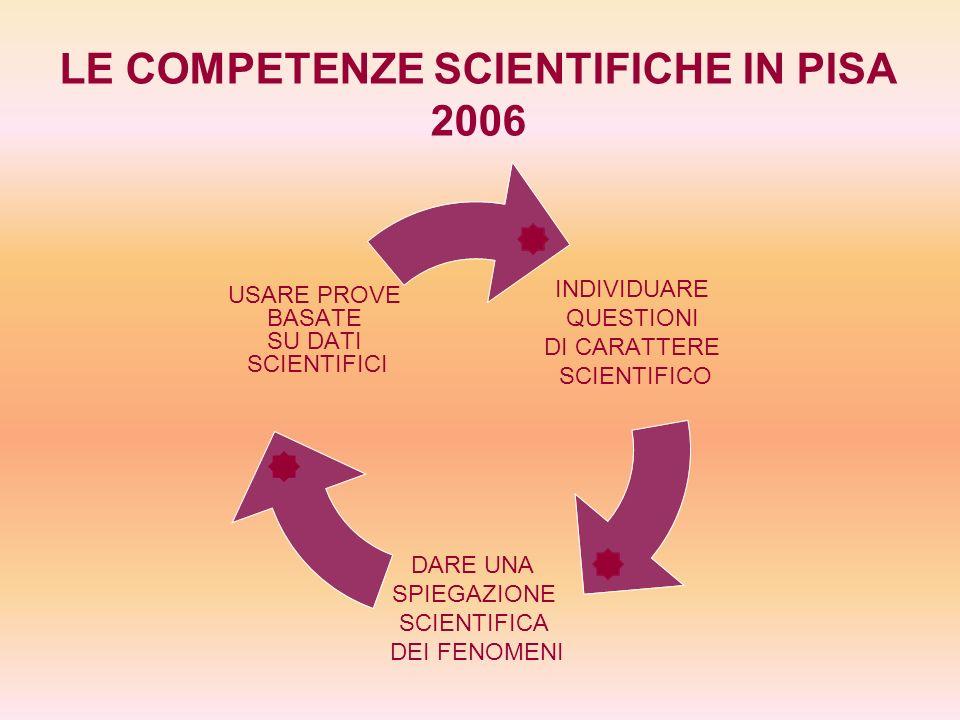 LE COMPETENZE SCIENTIFICHE IN PISA 2006