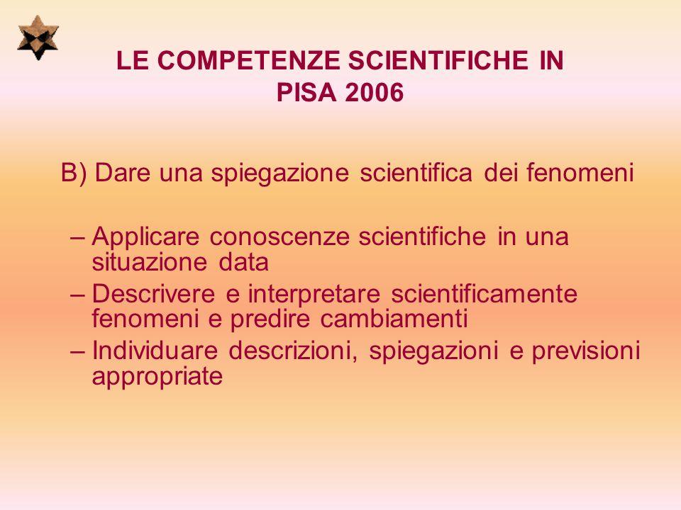 LE COMPETENZE SCIENTIFICHE IN PISA 2006 B) Dare una spiegazione scientifica dei fenomeni – –Applicare conoscenze scientifiche in una situazione data –
