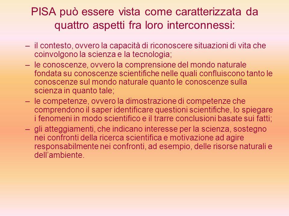 PISA può essere vista come caratterizzata da quattro aspetti fra loro interconnessi: – –il contesto, ovvero la capacità di riconoscere situazioni di v