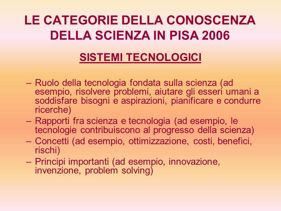 LE CATEGORIE DELLA CONOSCENZA DELLA SCIENZA IN PISA 2006 SISTEMI TECNOLOGICI – –Ruolo della tecnologia fondata sulla scienza (ad esempio, risolvere pr
