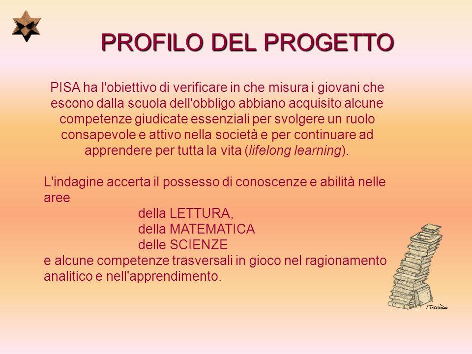 PROFILO DEL PROGETTO PISA ha l'obiettivo di verificare in che misura i giovani che escono dalla scuola dell'obbligo abbiano acquisito alcune competenz