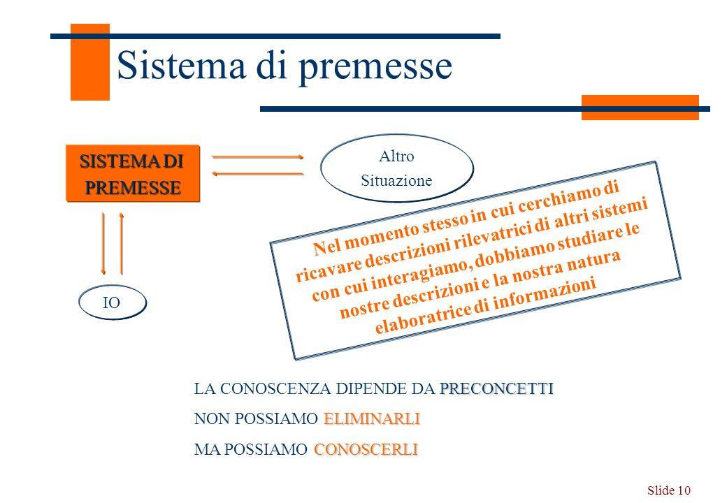 Slide 10 Sistema di premesse Nel momento stesso in cui cerchiamo di ricavare descrizioni rilevatrici di altri sistemi con cui interagiamo, dobbiamo st