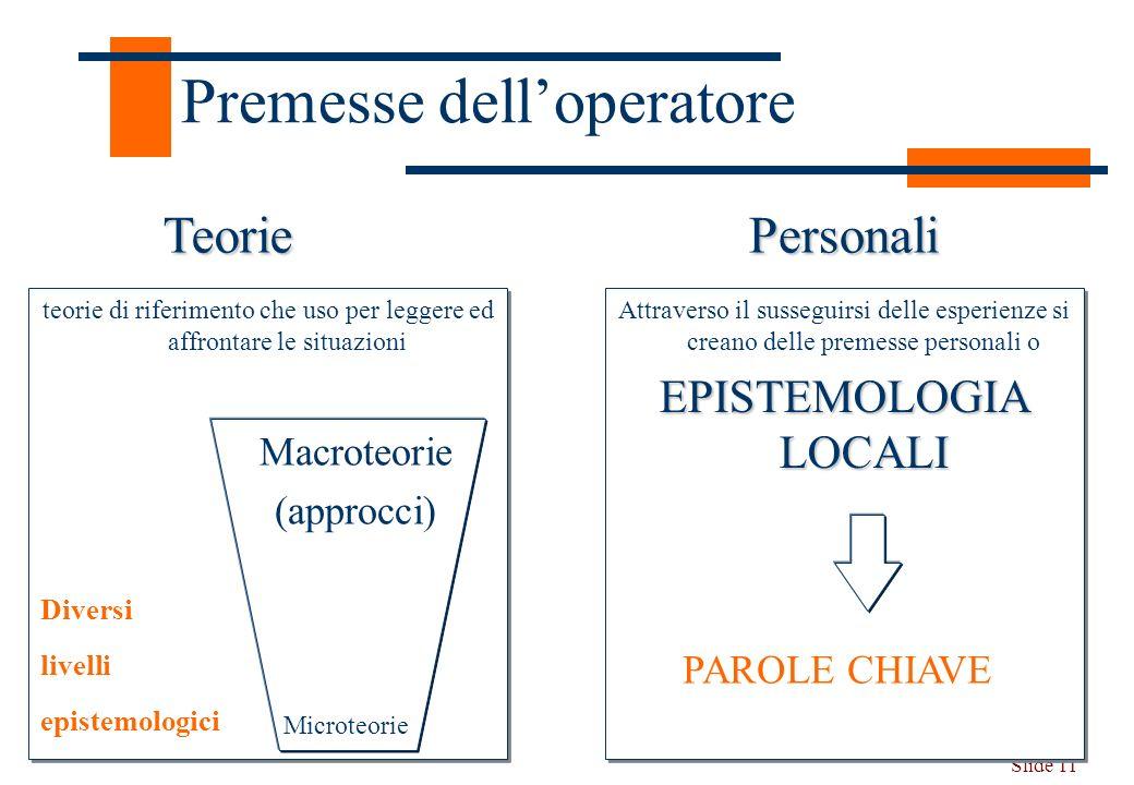 Slide 11 Premesse delloperatore Attraverso il susseguirsi delle esperienze si creano delle premesse personali o EPISTEMOLOGIA LOCALI Attraverso il sus