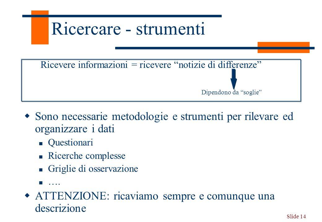 Slide 14 Ricercare - strumenti Sono necessarie metodologie e strumenti per rilevare ed organizzare i dati Questionari Ricerche complesse Griglie di os
