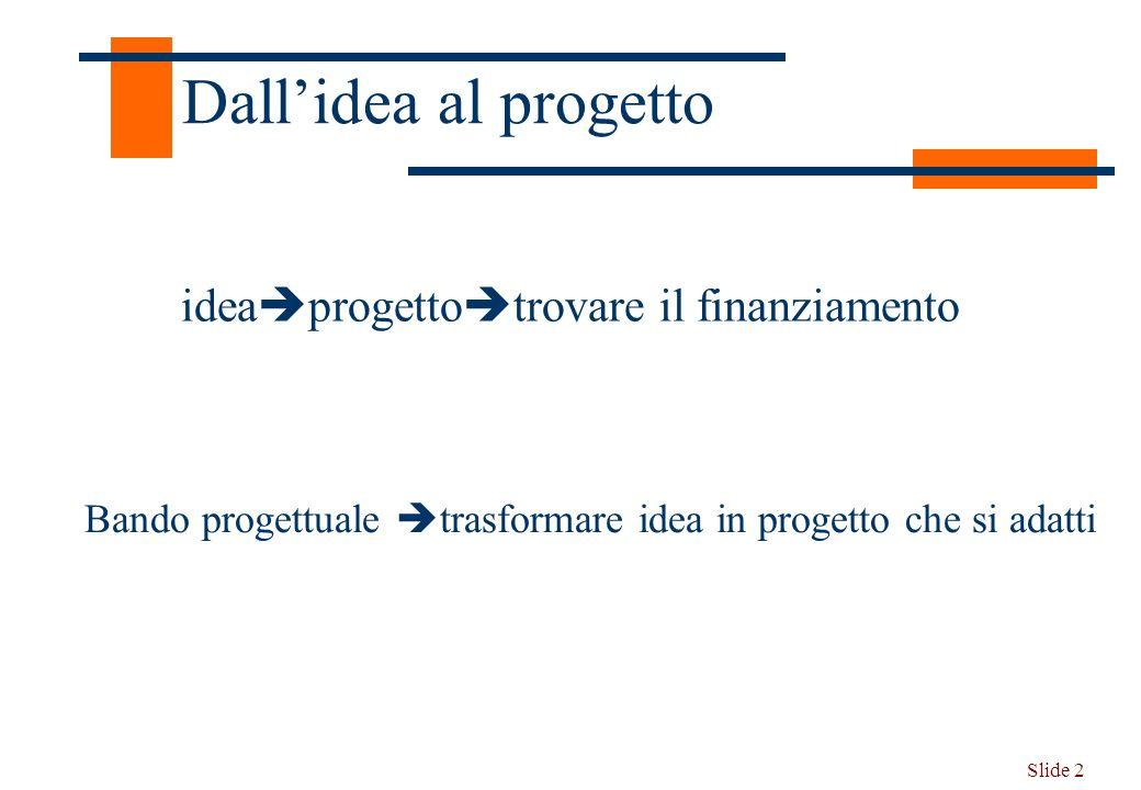 Slide 2 Dallidea al progetto idea progetto trovare il finanziamento Bando progettuale trasformare idea in progetto che si adatti