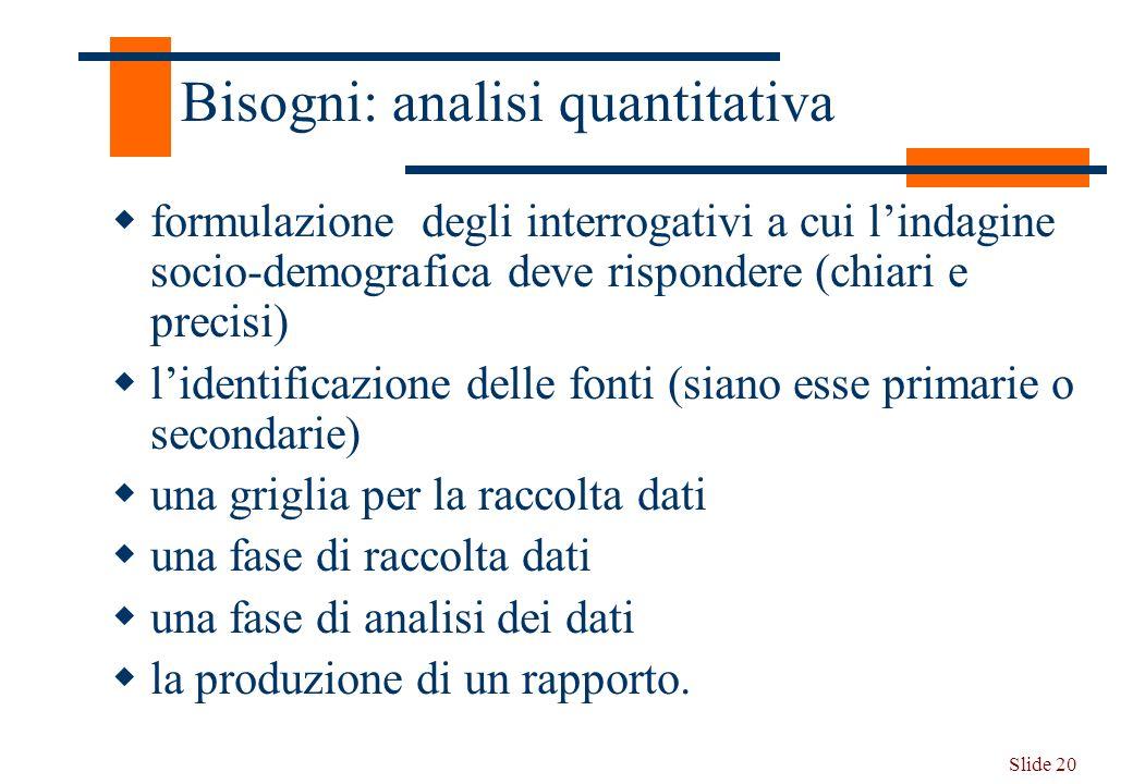 Slide 20 Bisogni: analisi quantitativa formulazione degli interrogativi a cui lindagine socio-demografica deve rispondere (chiari e precisi) lidentifi