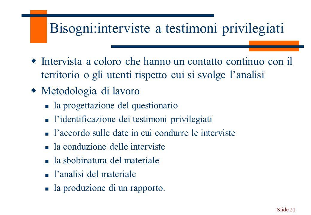 Slide 21 Bisogni:interviste a testimoni privilegiati Intervista a coloro che hanno un contatto continuo con il territorio o gli utenti rispetto cui si