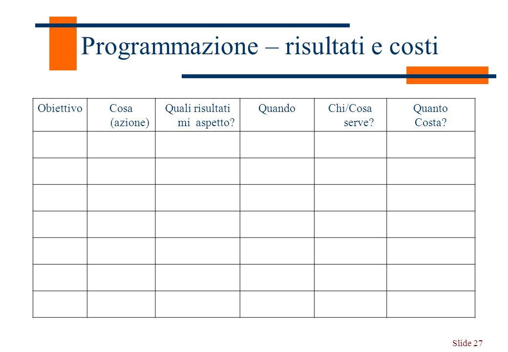 Slide 27 Programmazione – risultati e costi ObiettivoCosa (azione) Quali risultati mi aspetto? QuandoChi/Cosa serve? Quanto Costa?