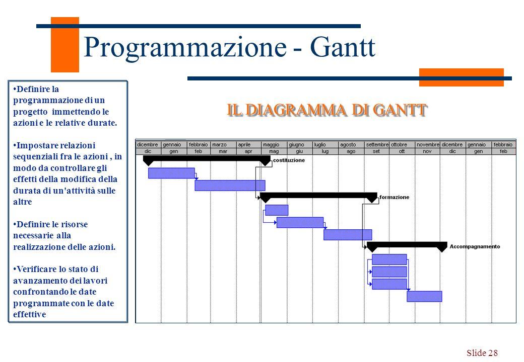 Slide 28 Programmazione - Gantt Definire la programmazione di un progetto immettendo le azioni e le relative durate. Impostare relazioni sequenziali f