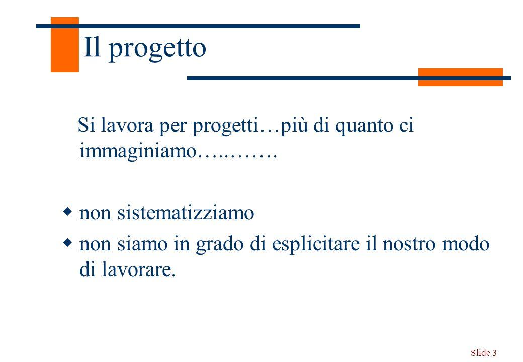 Slide 3 Il progetto Si lavora per progetti…più di quanto ci immaginiamo…..……. non sistematizziamo non siamo in grado di esplicitare il nostro modo di