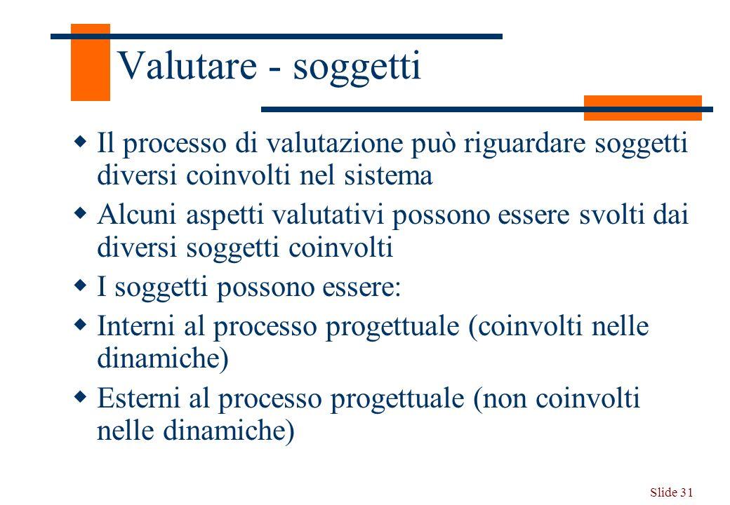 Slide 31 Valutare - soggetti Il processo di valutazione può riguardare soggetti diversi coinvolti nel sistema Alcuni aspetti valutativi possono essere