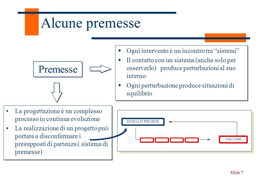 Slide 7 Alcune premesse Premesse La progettazione è un complesso processo in continua evoluzione La realizzazione di un progetto può portare a disconf