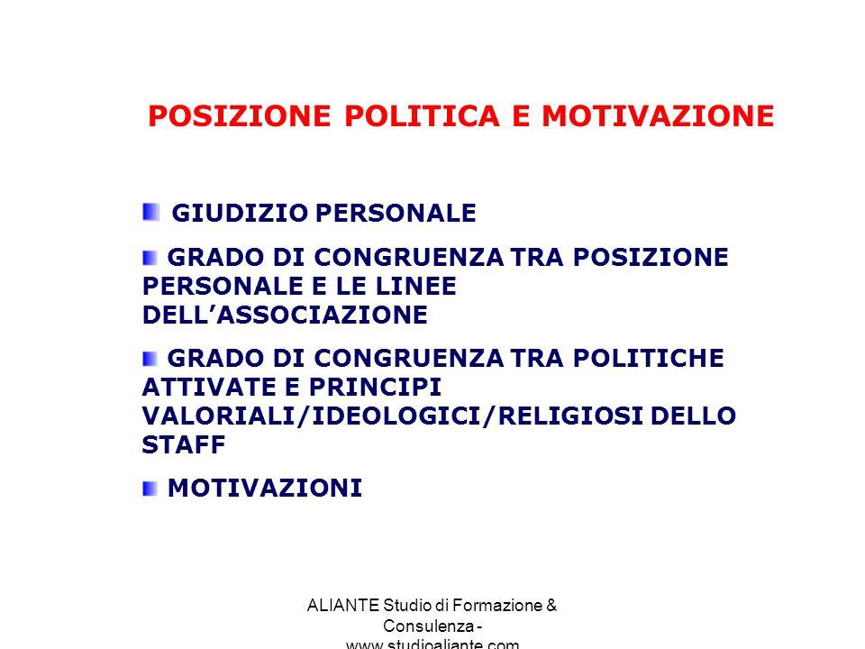 ALIANTE Studio di Formazione & Consulenza - www.studioaliante.com POSIZIONE POLITICA E MOTIVAZIONE GIUDIZIO PERSONALE GRADO DI CONGRUENZA TRA POSIZION