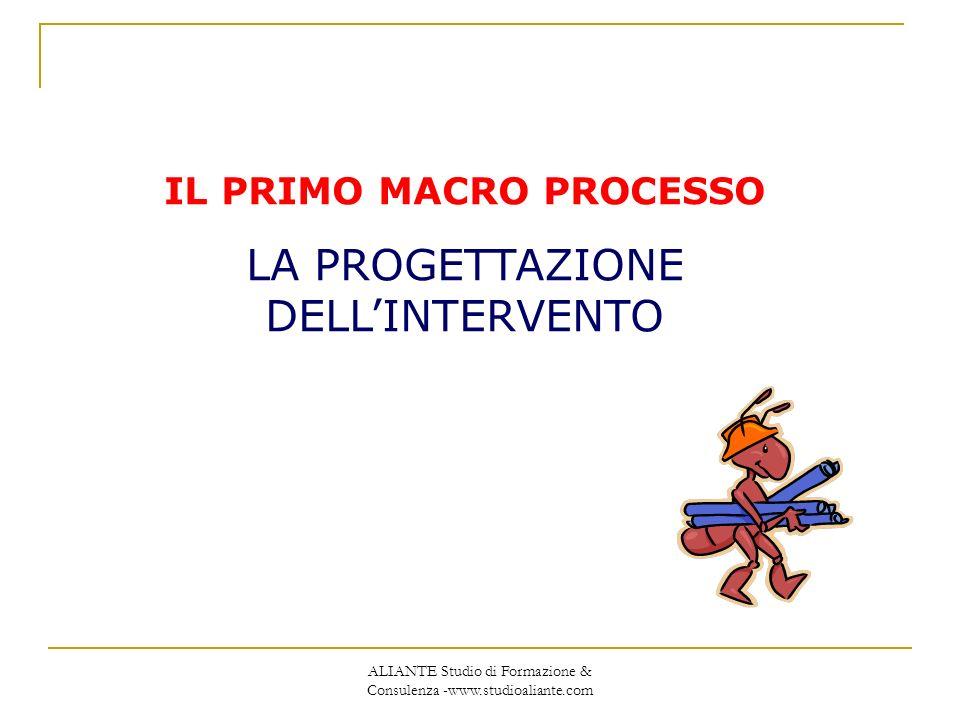 ALIANTE Studio di Formazione & Consulenza -www.studioaliante.com IL PRIMO MACRO PROCESSO LA PROGETTAZIONE DELLINTERVENTO