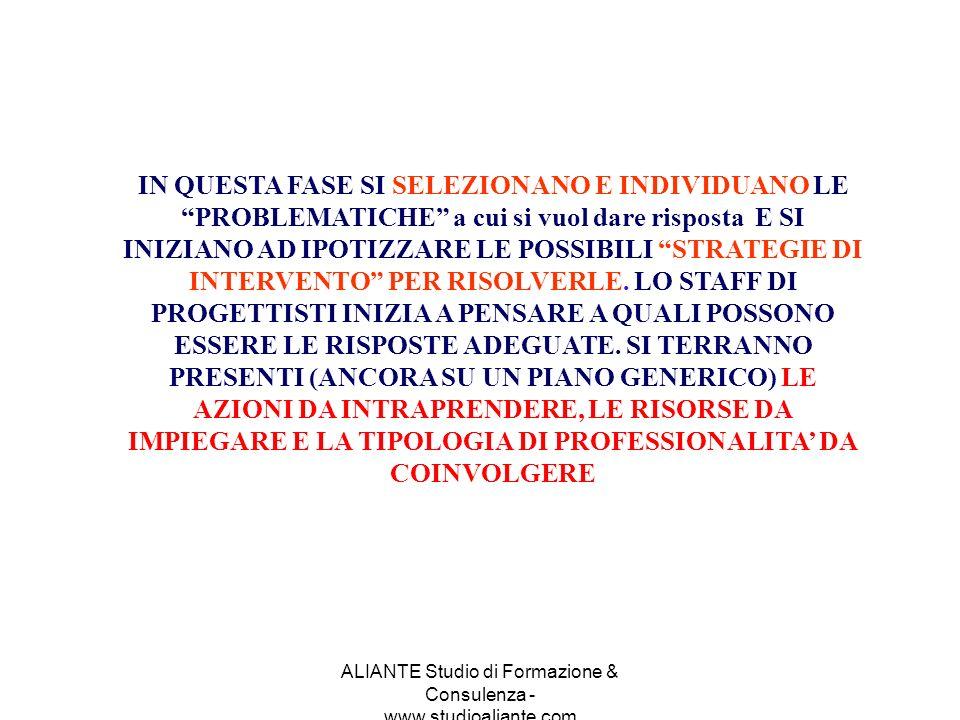 ALIANTE Studio di Formazione & Consulenza - www.studioaliante.com IN QUESTA FASE SI SELEZIONANO E INDIVIDUANO LE PROBLEMATICHE a cui si vuol dare risp