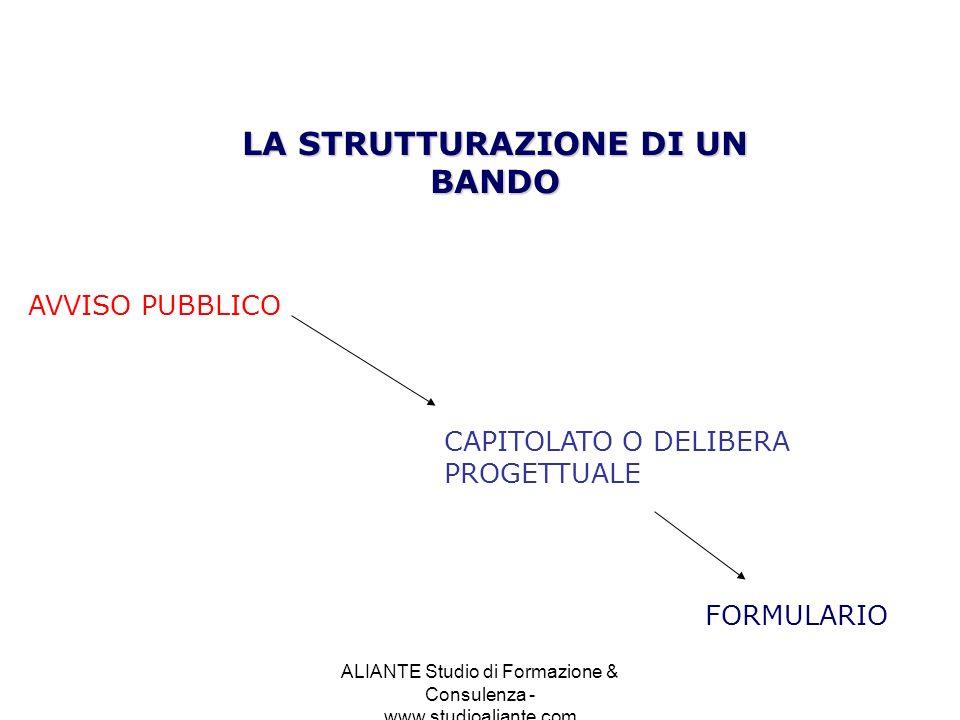ALIANTE Studio di Formazione & Consulenza - www.studioaliante.com LA STRUTTURAZIONE DI UN BANDO AVVISO PUBBLICO CAPITOLATO O DELIBERA PROGETTUALE FORM