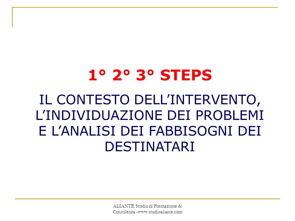 ALIANTE Studio di Formazione & Consulenza -www.studioaliante.com 1° 2° 3° STEPS IL CONTESTO DELLINTERVENTO, LINDIVIDUAZIONE DEI PROBLEMI E LANALISI DE
