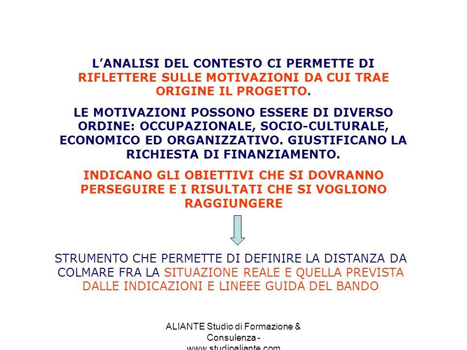ALIANTE Studio di Formazione & Consulenza - www.studioaliante.com LANALISI DEL CONTESTO CI PERMETTE DI RIFLETTERE SULLE MOTIVAZIONI DA CUI TRAE ORIGIN