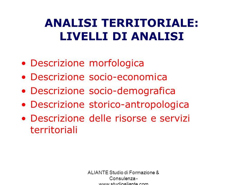 ALIANTE Studio di Formazione & Consulenza - www.studioaliante.com ANALISI TERRITORIALE: LIVELLI DI ANALISI Descrizione morfologica Descrizione socio-e