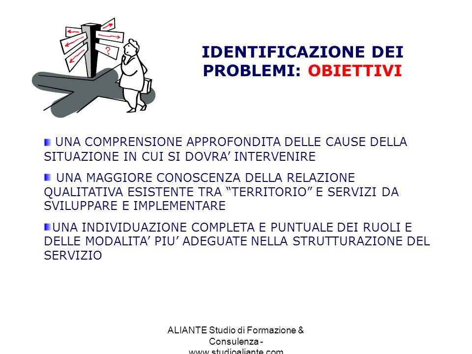 ALIANTE Studio di Formazione & Consulenza - www.studioaliante.com IDENTIFICAZIONE DEI PROBLEMI: OBIETTIVI UNA COMPRENSIONE APPROFONDITA DELLE CAUSE DE