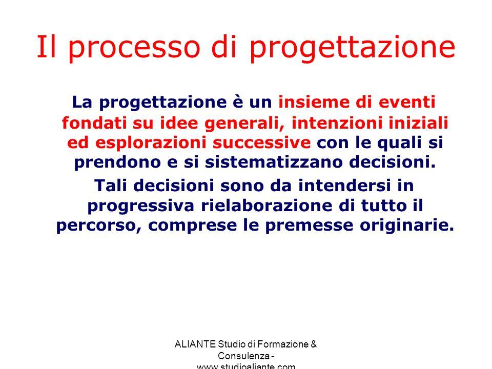 ALIANTE Studio di Formazione & Consulenza - www.studioaliante.com Il processo di progettazione La progettazione è un insieme di eventi fondati su idee