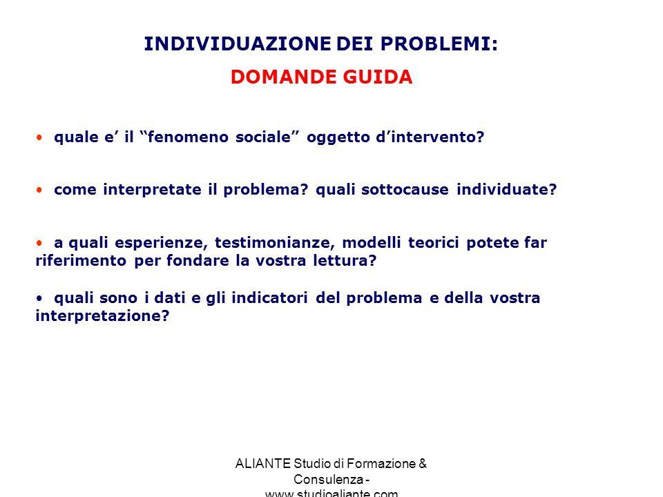 ALIANTE Studio di Formazione & Consulenza - www.studioaliante.com INDIVIDUAZIONE DEI PROBLEMI: DOMANDE GUIDA quale e il fenomeno sociale oggetto dinte