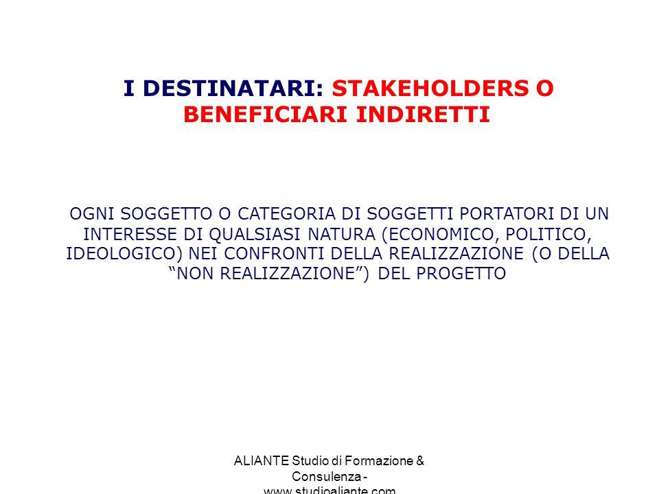 ALIANTE Studio di Formazione & Consulenza - www.studioaliante.com OGNI SOGGETTO O CATEGORIA DI SOGGETTI PORTATORI DI UN INTERESSE DI QUALSIASI NATURA