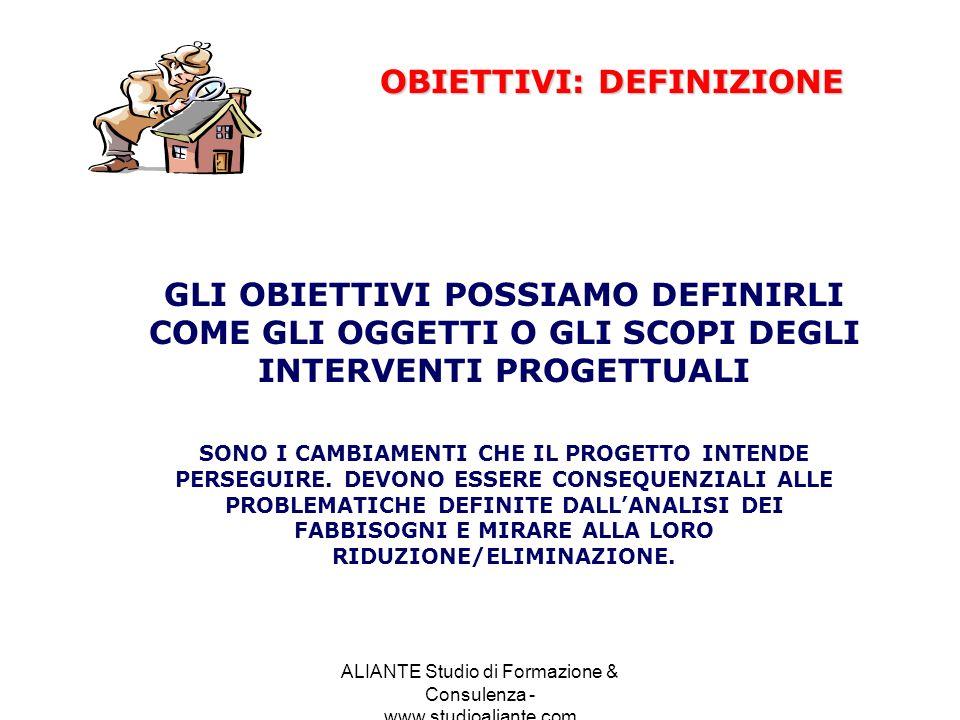 ALIANTE Studio di Formazione & Consulenza - www.studioaliante.com OBIETTIVI: DEFINIZIONE GLI OBIETTIVI POSSIAMO DEFINIRLI COME GLI OGGETTI O GLI SCOPI