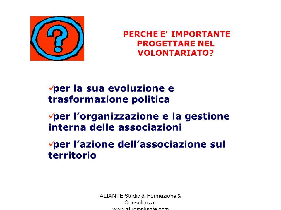ALIANTE Studio di Formazione & Consulenza -www.studioaliante.com IL CONTESTO DELLINTERVENTO E LINDIVIDUAZIONE DEI PROBLEMI