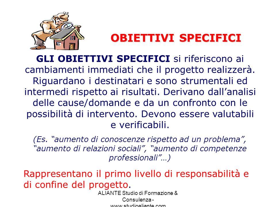 ALIANTE Studio di Formazione & Consulenza - www.studioaliante.com OBIETTIVI SPECIFICI GLI OBIETTIVI SPECIFICI si riferiscono ai cambiamenti immediati