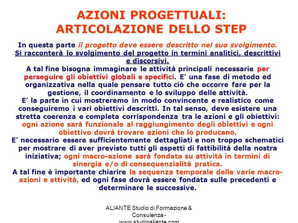 ALIANTE Studio di Formazione & Consulenza - www.studioaliante.com AZIONI PROGETTUALI: ARTICOLAZIONE DELLO STEP In questa parte il progetto deve essere