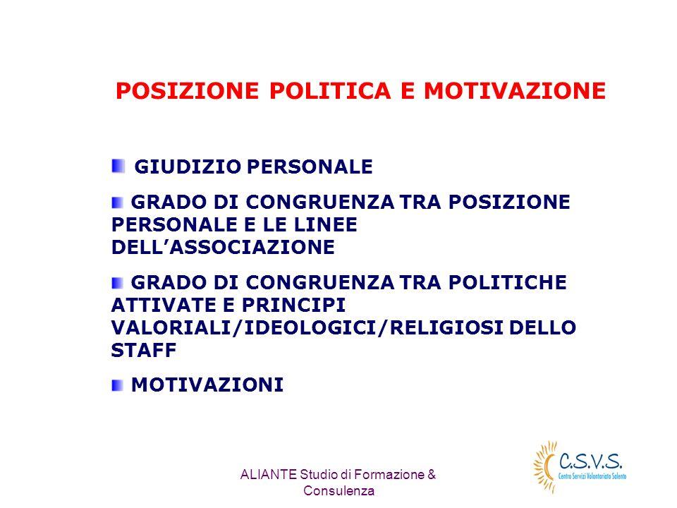 ALIANTE Studio di Formazione & Consulenza POSIZIONE POLITICA E MOTIVAZIONE GIUDIZIO PERSONALE GRADO DI CONGRUENZA TRA POSIZIONE PERSONALE E LE LINEE DELLASSOCIAZIONE GRADO DI CONGRUENZA TRA POLITICHE ATTIVATE E PRINCIPI VALORIALI/IDEOLOGICI/RELIGIOSI DELLO STAFF MOTIVAZIONI