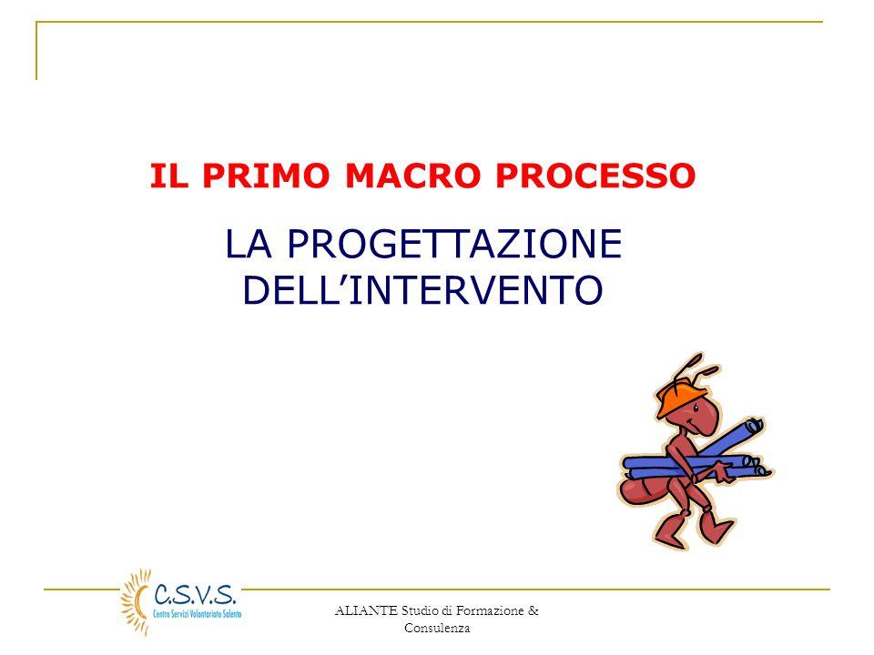 ALIANTE Studio di Formazione & Consulenza IL PRIMO MACRO PROCESSO LA PROGETTAZIONE DELLINTERVENTO