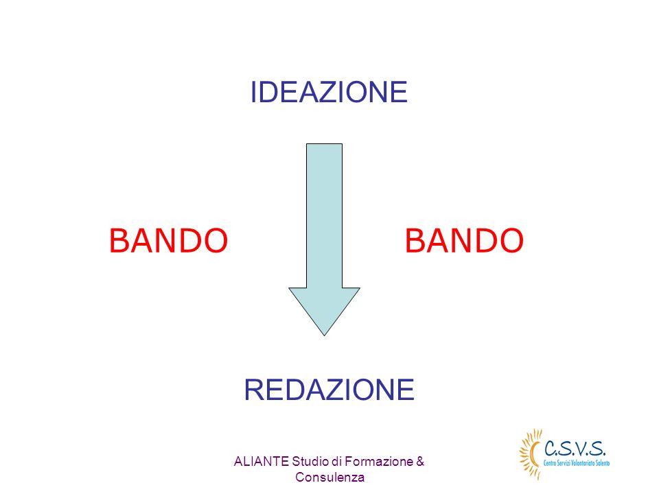 ALIANTE Studio di Formazione & Consulenza IDEAZIONE REDAZIONE BANDO