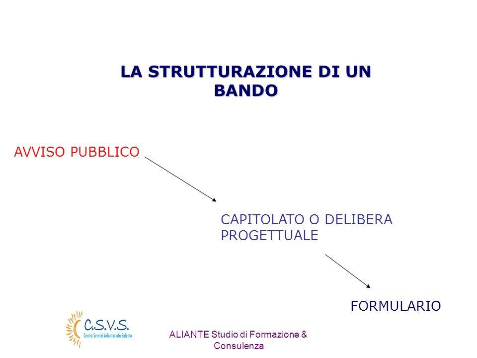 ALIANTE Studio di Formazione & Consulenza LA STRUTTURAZIONE DI UN BANDO AVVISO PUBBLICO CAPITOLATO O DELIBERA PROGETTUALE FORMULARIO