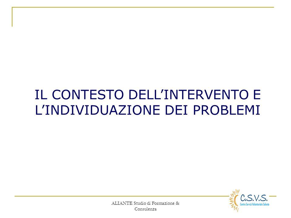 ALIANTE Studio di Formazione & Consulenza IL CONTESTO DELLINTERVENTO E LINDIVIDUAZIONE DEI PROBLEMI