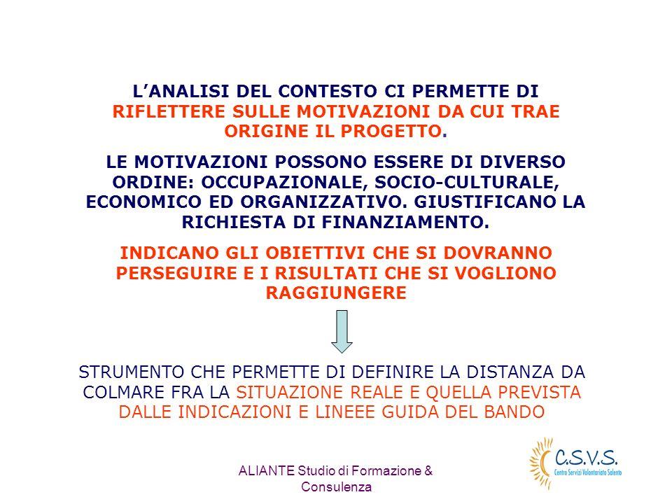 ALIANTE Studio di Formazione & Consulenza LANALISI DEL CONTESTO CI PERMETTE DI RIFLETTERE SULLE MOTIVAZIONI DA CUI TRAE ORIGINE IL PROGETTO. LE MOTIVA