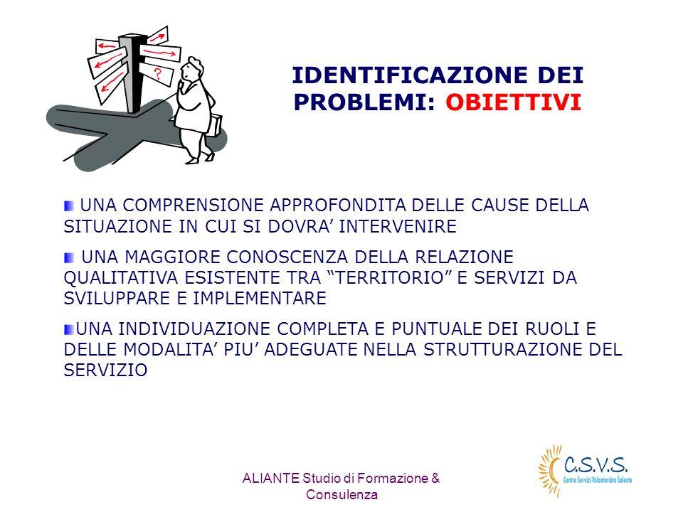 ALIANTE Studio di Formazione & Consulenza IDENTIFICAZIONE DEI PROBLEMI: OBIETTIVI UNA COMPRENSIONE APPROFONDITA DELLE CAUSE DELLA SITUAZIONE IN CUI SI