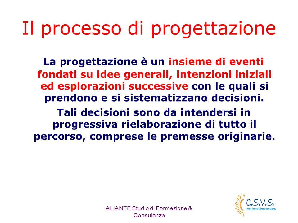 ALIANTE Studio di Formazione & Consulenza Il processo di progettazione La progettazione è un insieme di eventi fondati su idee generali, intenzioni iniziali ed esplorazioni successive con le quali si prendono e si sistematizzano decisioni.